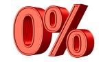 Null Prozent Finanzierungen