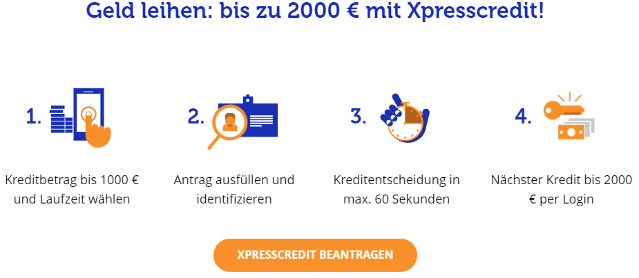Screenhot Vorteile Xpresscredit