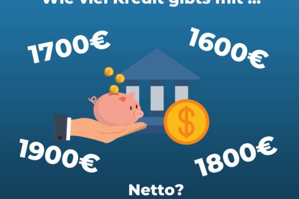 Infografik 1600 1700 1800 1900 euro kredit